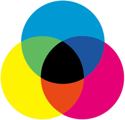 What Is CMYK Cmyk Print Colours